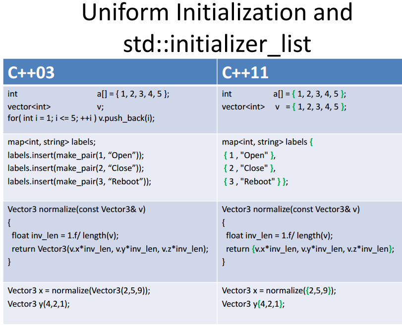 ... posted slides that are useful as a capsule summary in flash card form